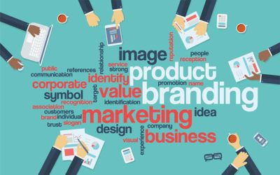 Why Use Promotional Products to Promote Your Business